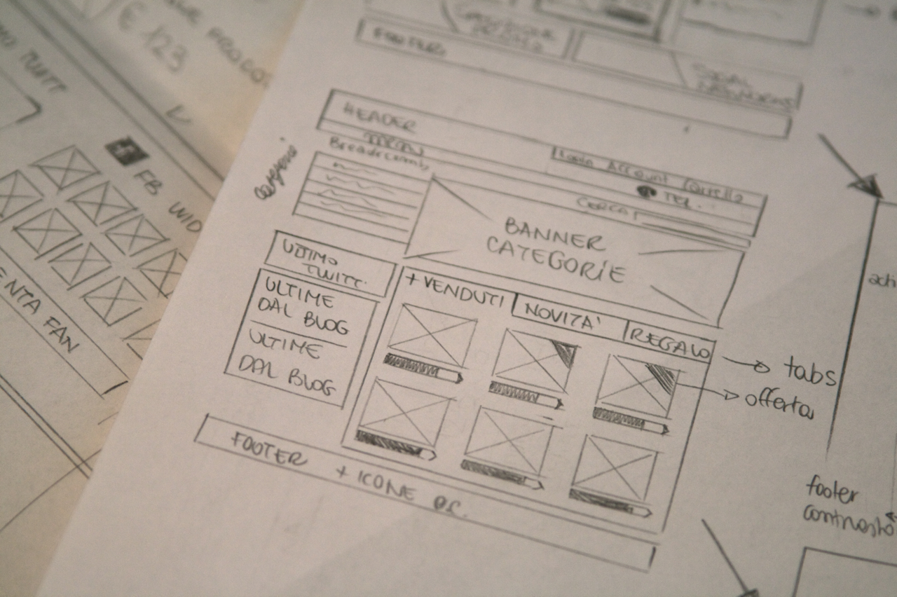 Wireframing, Prototyping, Mockuping - The Difference
